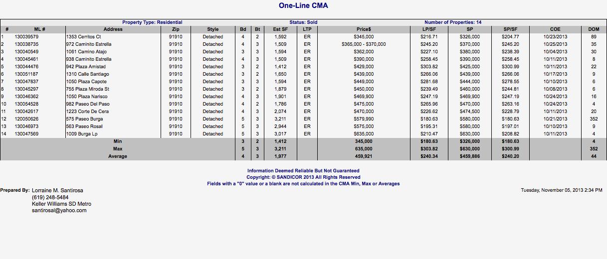 One-line CMA